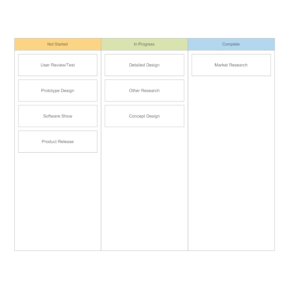 Example Image: Experimental Interface Kanban Board