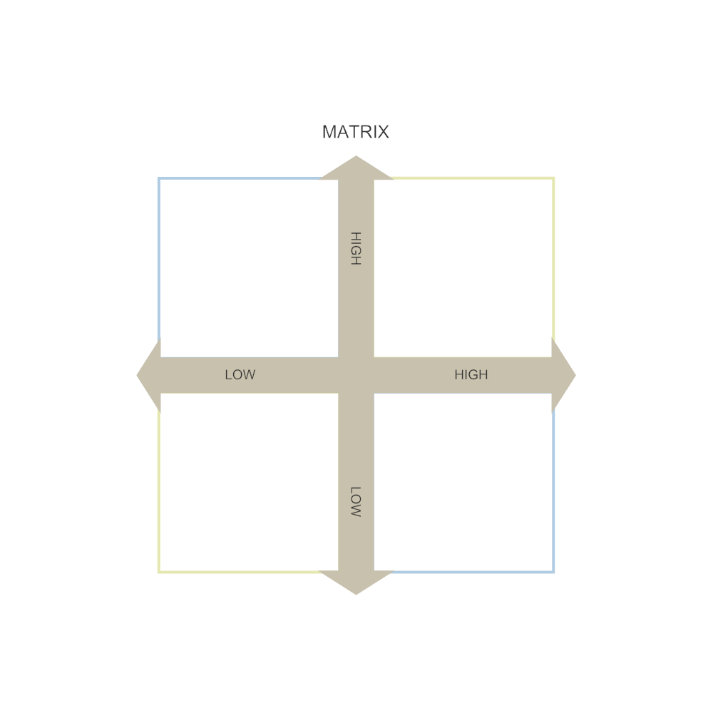 Positioning Matrix