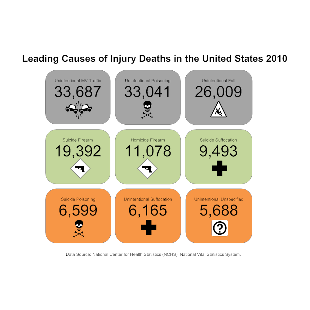 Example Image: Causes of Death Infographic