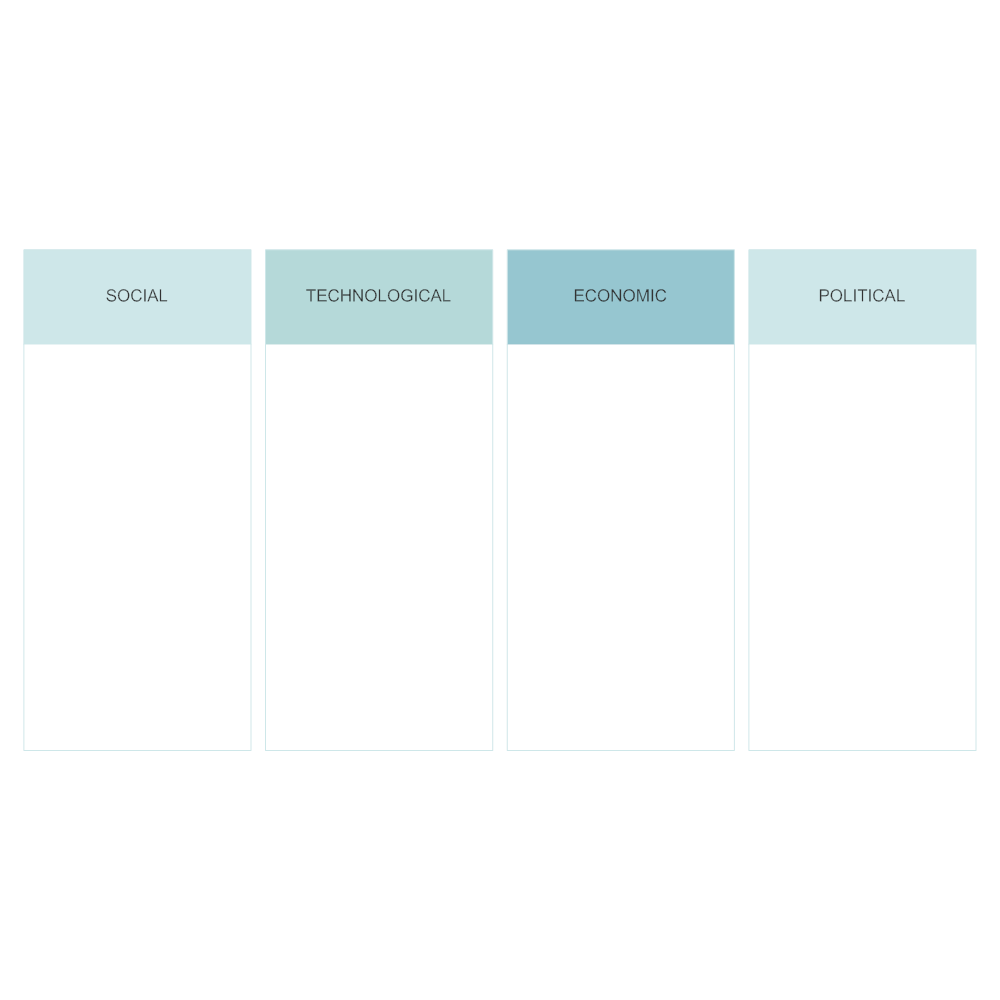 Example Image: STEP Analysis
