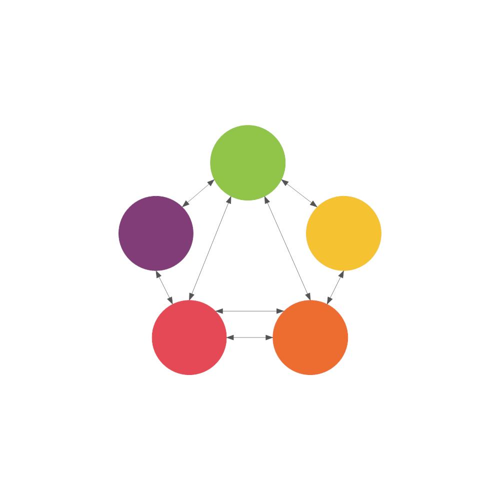 Example Image: Interrelationship Diagram Template - 3