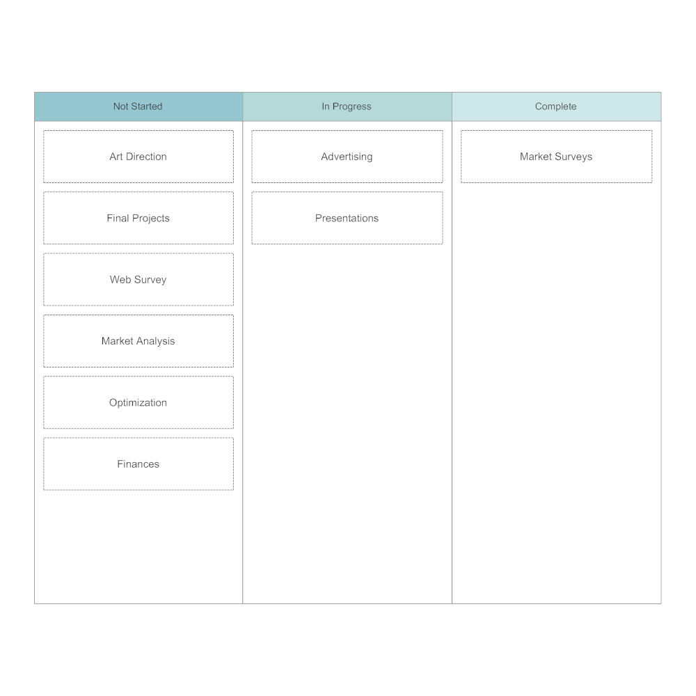 Example Image: Project Kanban Board