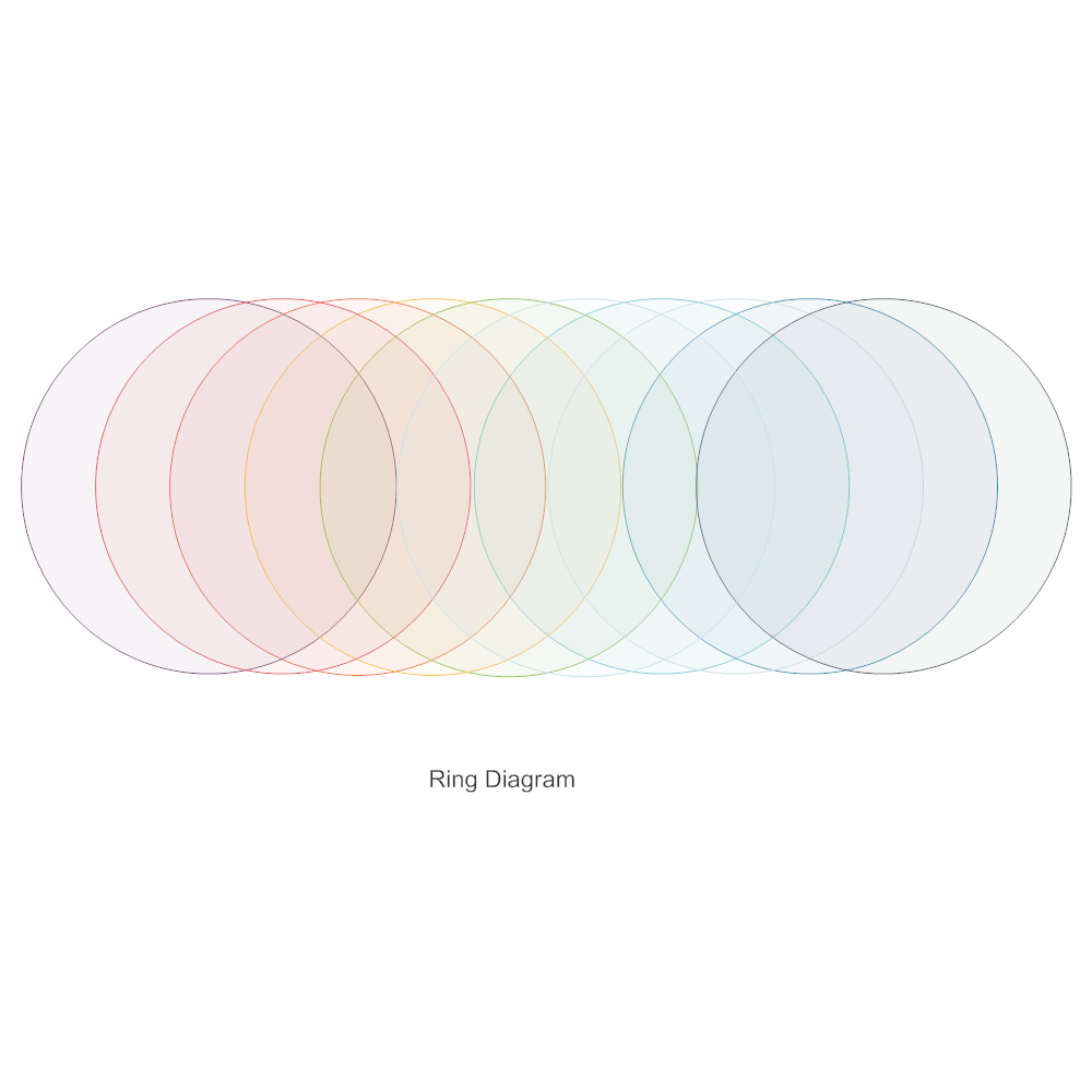 Example Image: Ring Chart Template