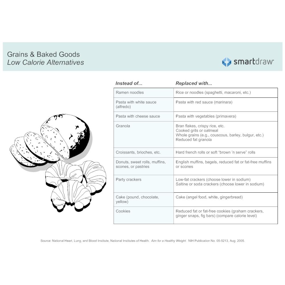 Example Image: Low Calorie Alternatives - Grains