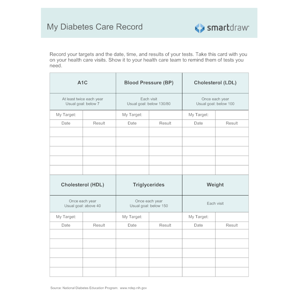 Example Image: My Diabetes Care Record - 1