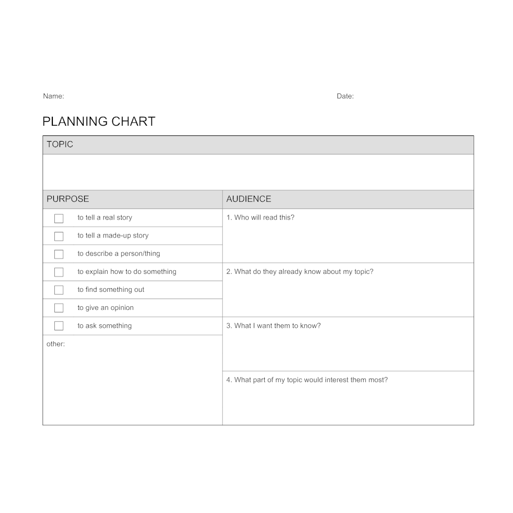 Example Image: Planning Chart