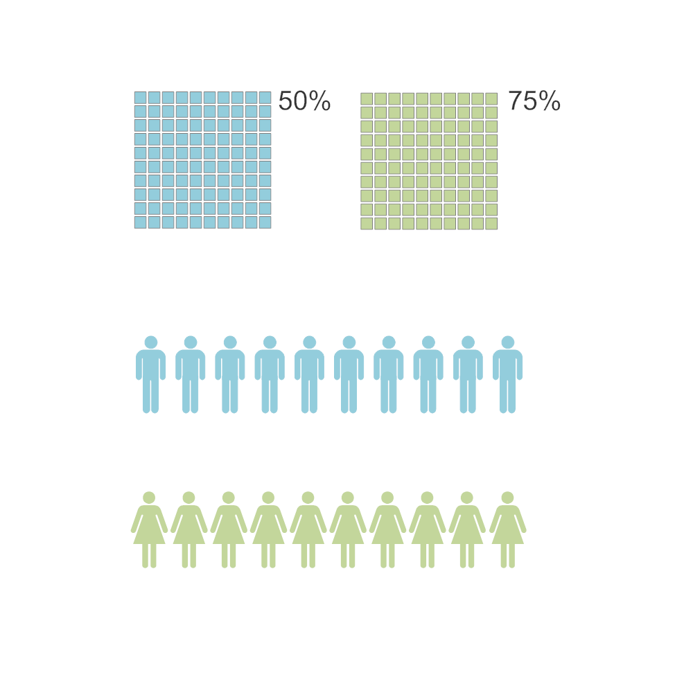 Example Image: Population Infographic Template