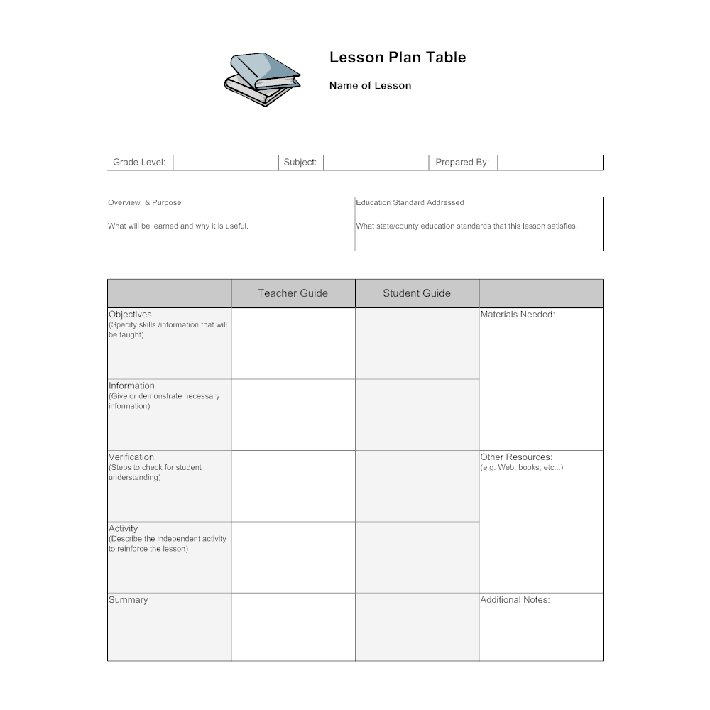 Example Image: Lesson Plan Example