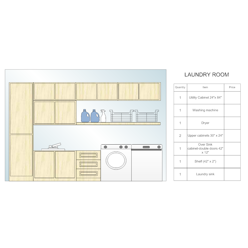 Laundry room design Edit floor plans online