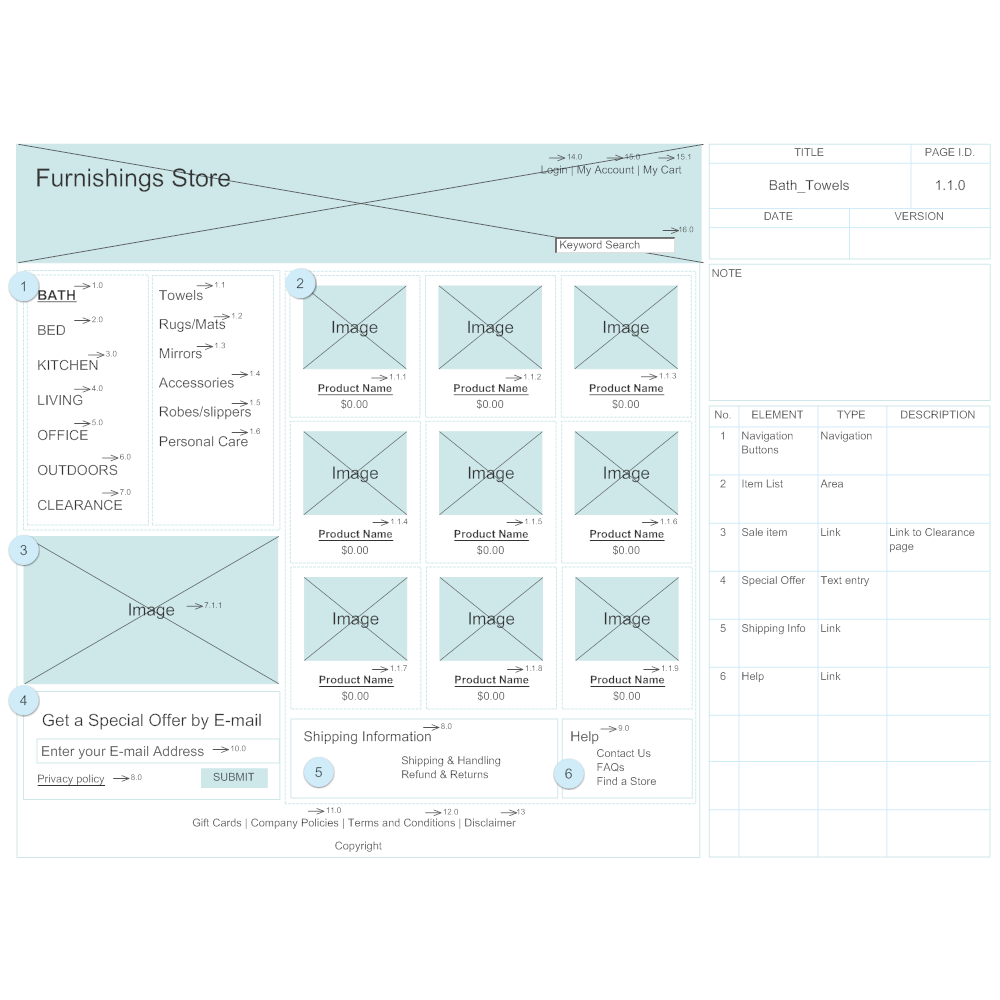 Example Image: Online Store Website Wireframe