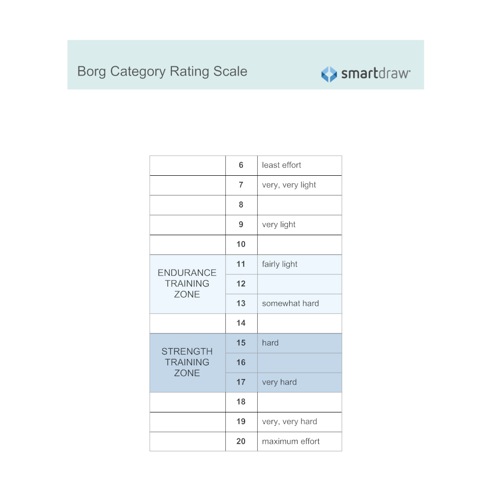 Example Image: Borg Category Rating Scale