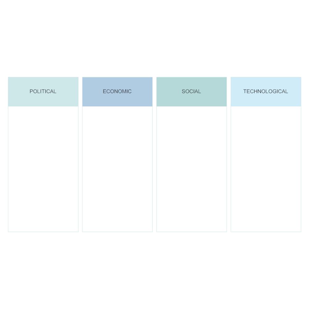 Example Image: PEST Analysis