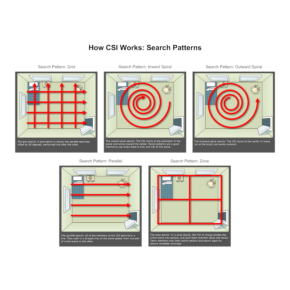 Example Image: Search Patterns