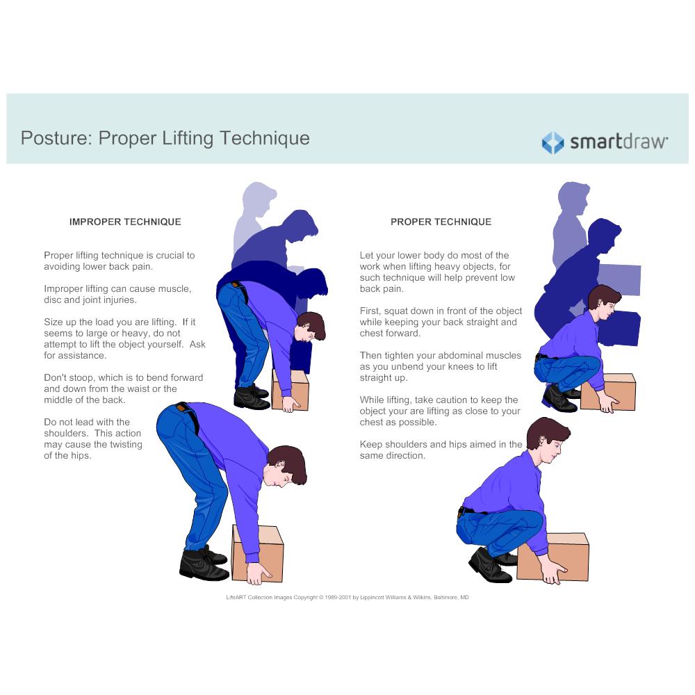 Example Image: Posture Proper Lifting Technique