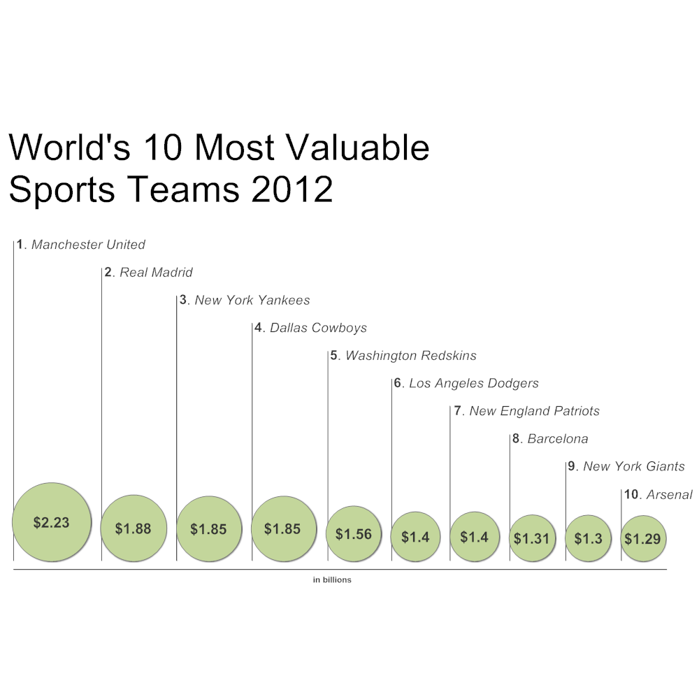 Example Image: Sports Team Infographic