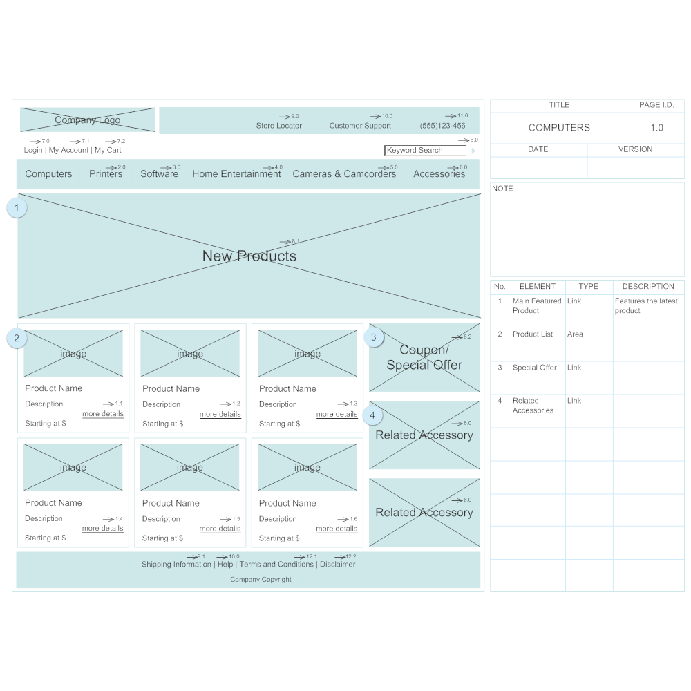 Example Image: Website Wireframe Template