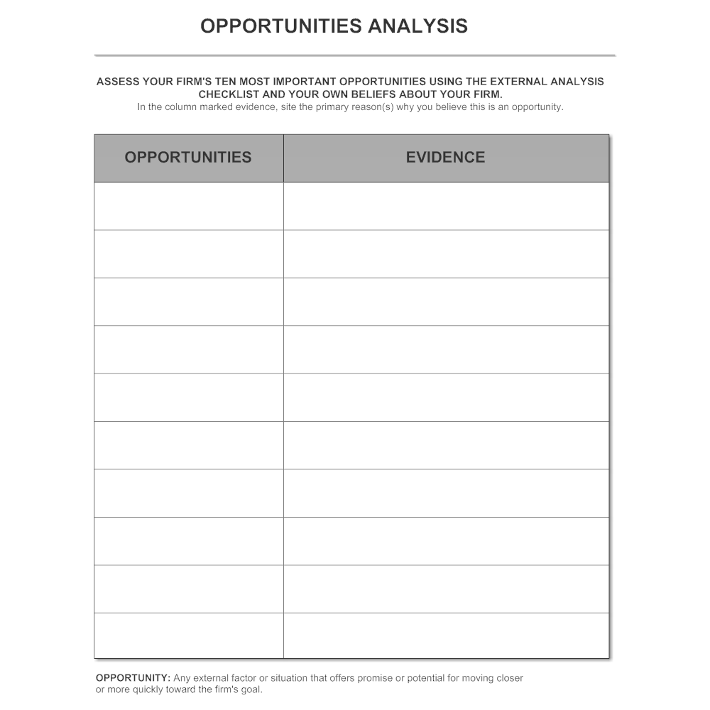 Example Image: Opportunities Analysis