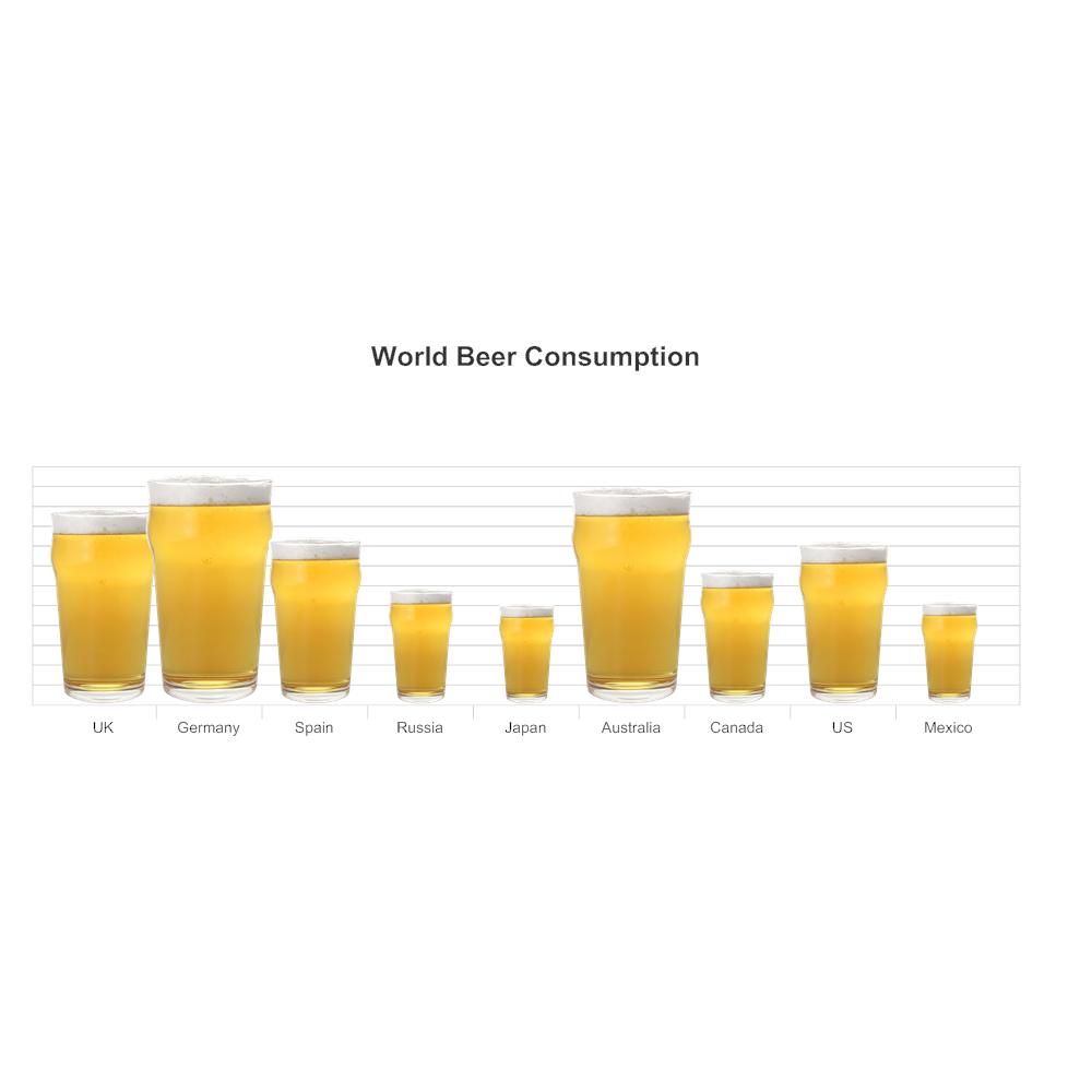 Example Image: World Beer Consumption Histogram