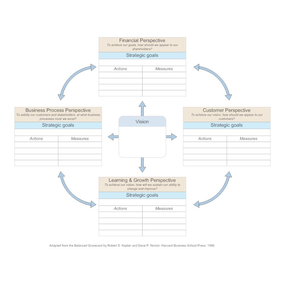Example Image: Balanced Scorecard Template
