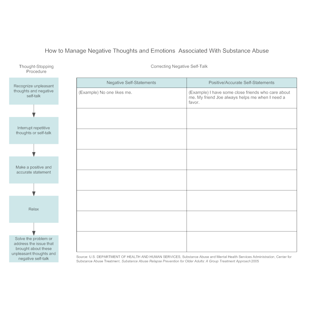 Example Image: How to Manage Negative Thoughts and Emotions