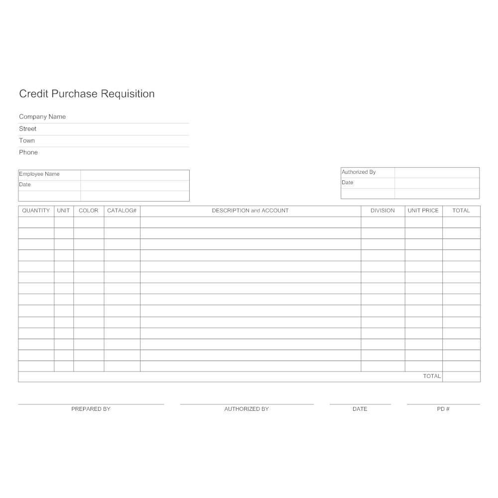 Example Image: Credit Purchase Requisition Form
