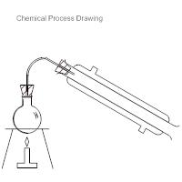 Lab - Chemical Process Diagram