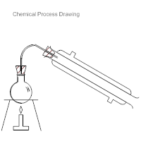 Lab - Chemical Process Diagram