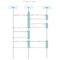 Sequence Diagram - 1