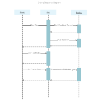 Sequence Diagram - 1