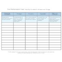 Performance Prism - Key Questions