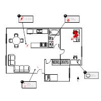 crime scene examples