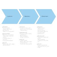Value Chain Analysis - 3
