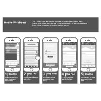 Mobile Website Wireframe