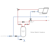 Solar Heating - Solar Batch Heaters