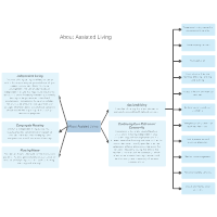 About Assisted Living