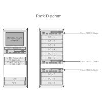 rack diagram examplesrack diagram