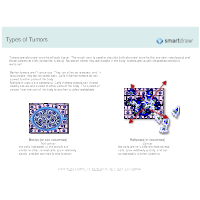 Types of Tumors