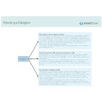 Choosing a Caregiver