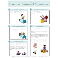 CPR Diagrams