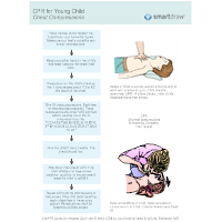CPR for Young Child 3 - Chest Compressions