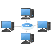 Ring Network Topology
