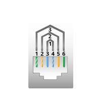 Category 3 USOC 6x6 Modular Jack Pinning Diagram