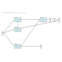 Package Diagram - Class Enrollment