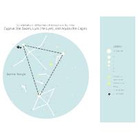 Astronomy Constellation Chart - Northern Hemisphere