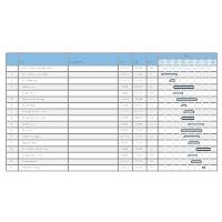 Business Preparation Gantt Chart