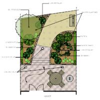 Backyard Design Plan