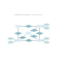 Corporate Entity Relationship Diagram