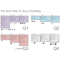 Best Time to Buy Infographic