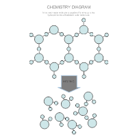 Melting - Chemistry Diagram