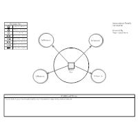Ecomap Template